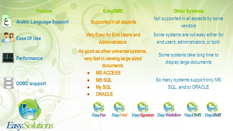 Other Systems EasyDMS Feature