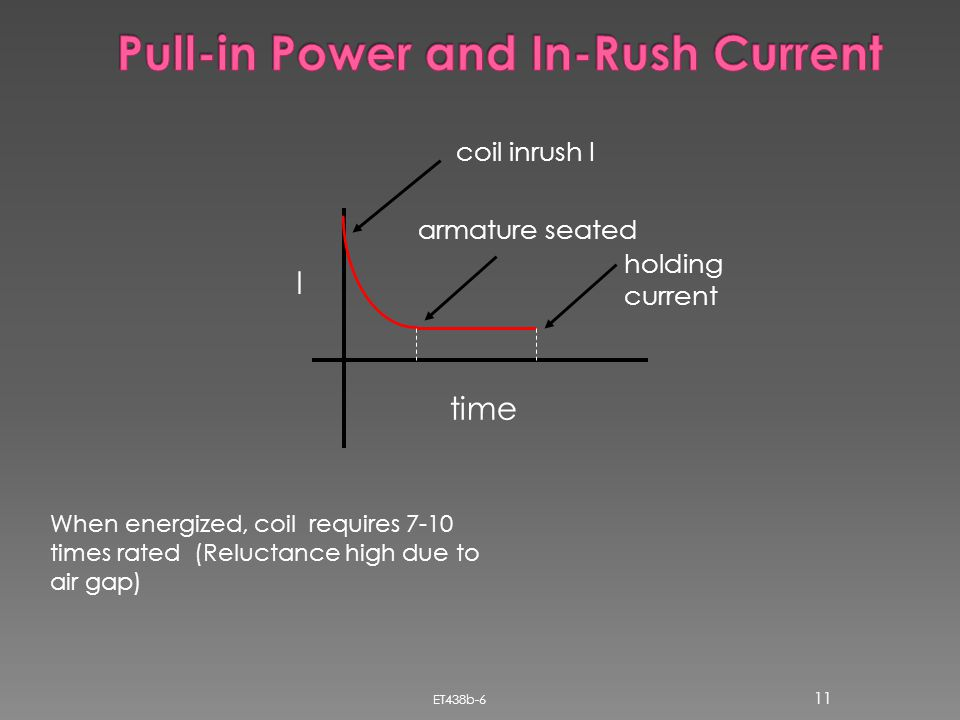 Pull-in Power and In-Rush Current