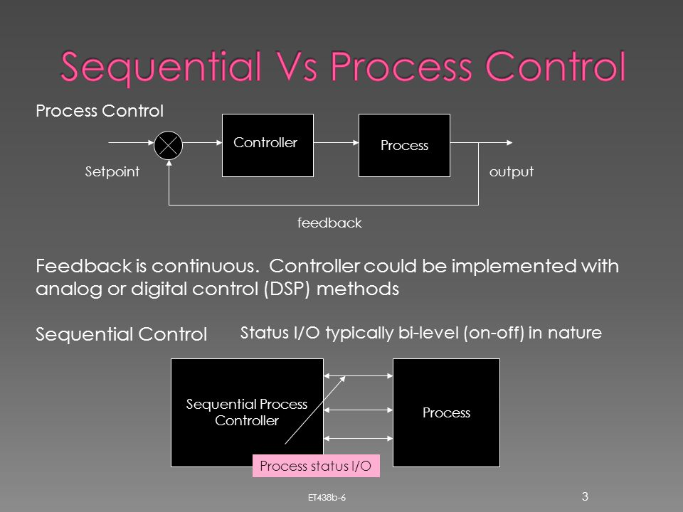Sequential Vs Process Control