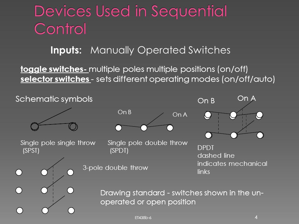 Devices Used in Sequential Control