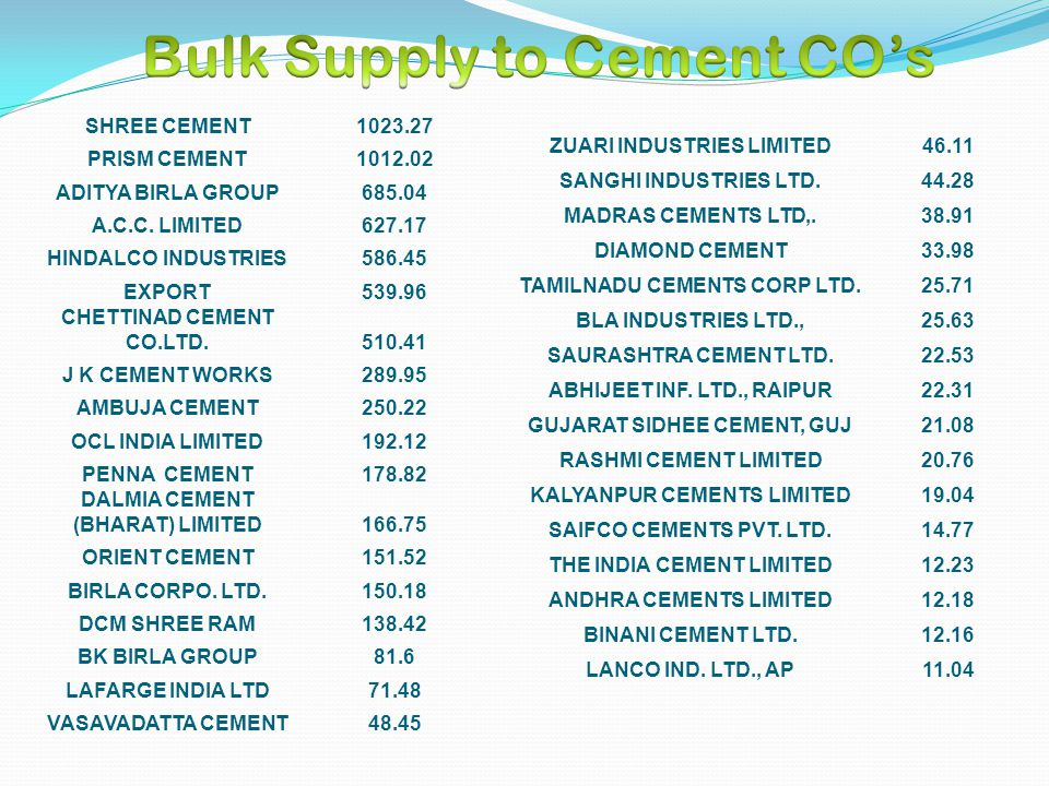 Bulk Supply to Cement CO's