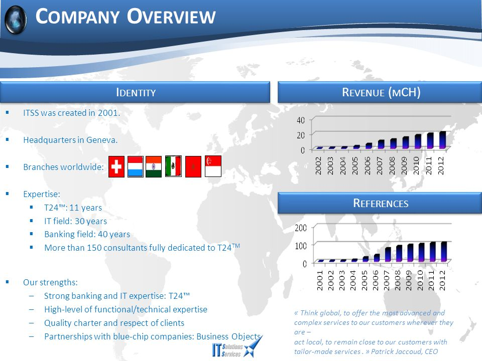Company Overview Identity Revenue (mCH) References