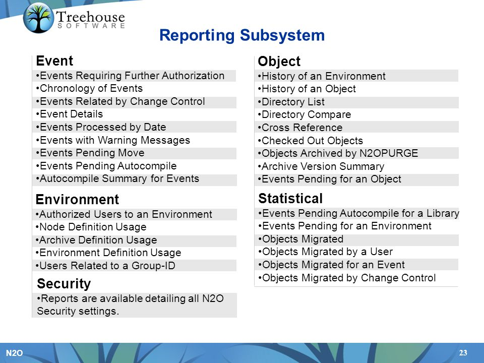 Reporting Subsystem Event Object Environment Statistical Security
