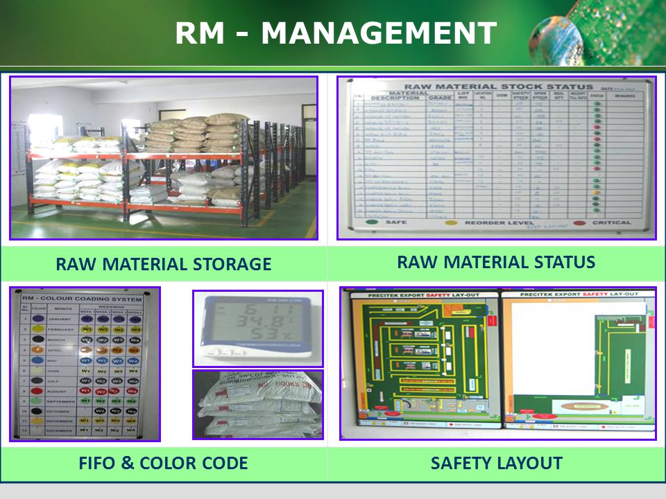 RM - MANAGEMENT RAW MATERIAL STORAGE RAW MATERIAL STATUS