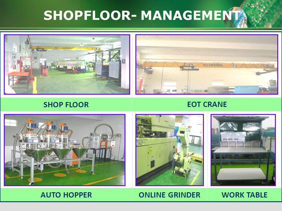 SHOPFLOOR- MANAGEMENT
