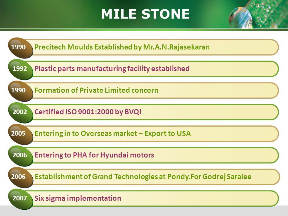 MILE STONE Precitech Moulds Established by Mr.A.N.Rajasekaran