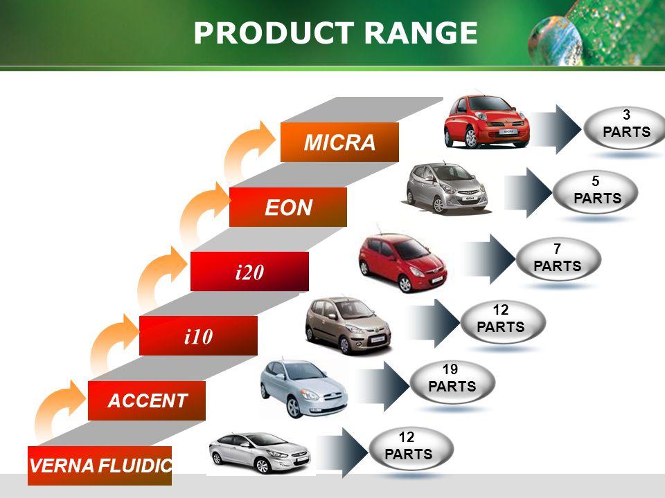 PRODUCT RANGE MICRA EON i20 i10 ACCENT VERNA FLUIDIC 3 PARTS 5 PARTS 7