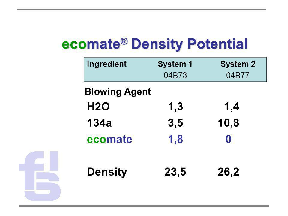 ecomate® Density Potential