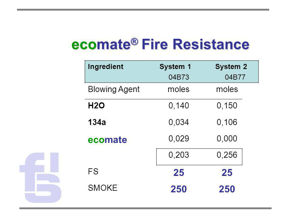 ecomate® Fire Resistance