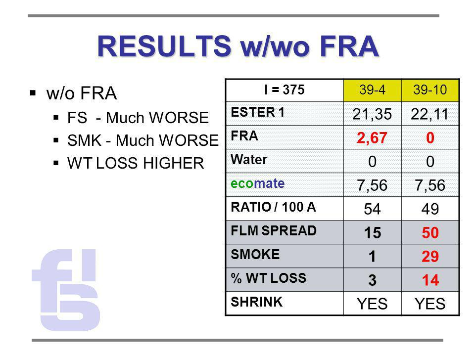 RESULTS w/wo FRA w/o FRA FS - Much WORSE SMK - Much WORSE