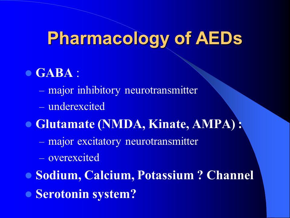 Pharmacology of AEDs GABA : Glutamate (NMDA, Kinate, AMPA) :