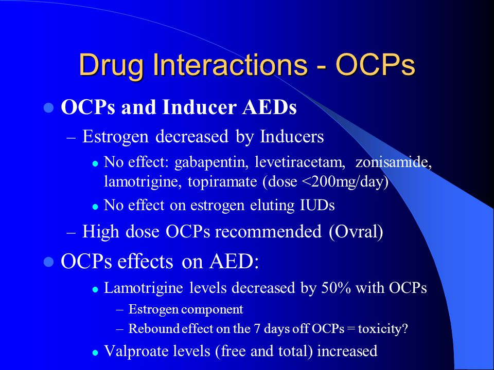 Drug Interactions - OCPs