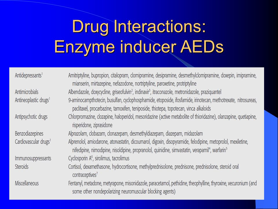 Drug Interactions: Enzyme inducer AEDs
