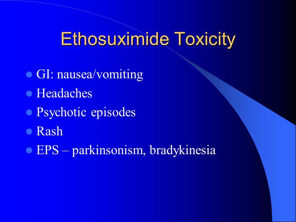 Ethosuximide Toxicity