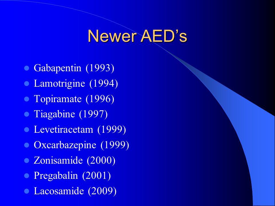 Newer AED's Gabapentin (1993) Lamotrigine (1994) Topiramate (1996)