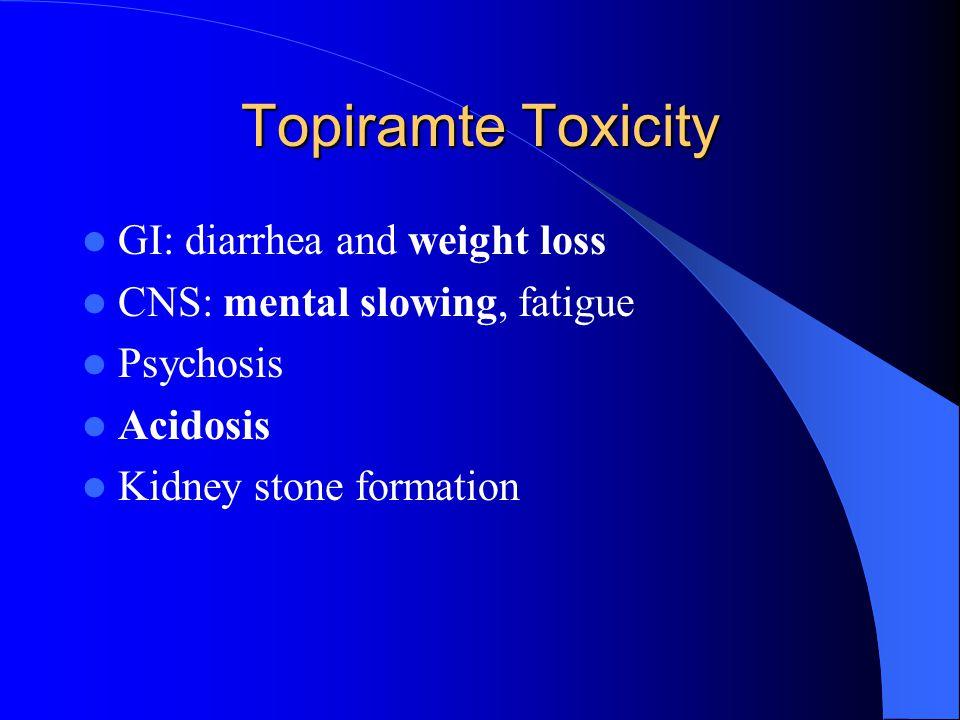 Topiramte Toxicity GI: diarrhea and weight loss