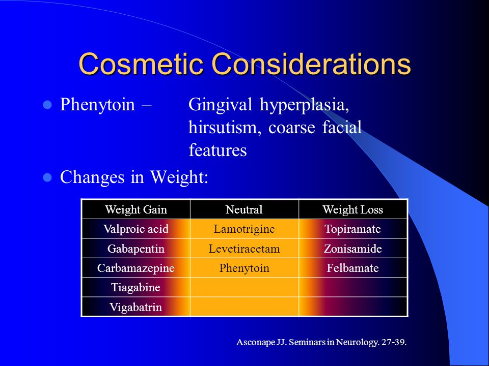 Cosmetic Considerations