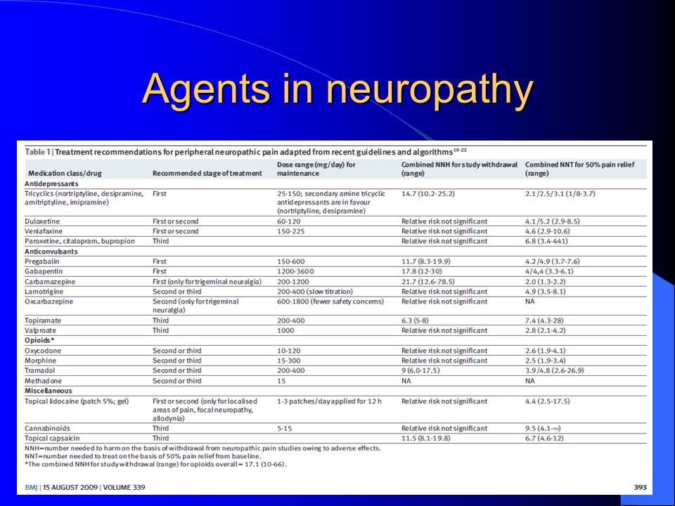 Agents in neuropathy