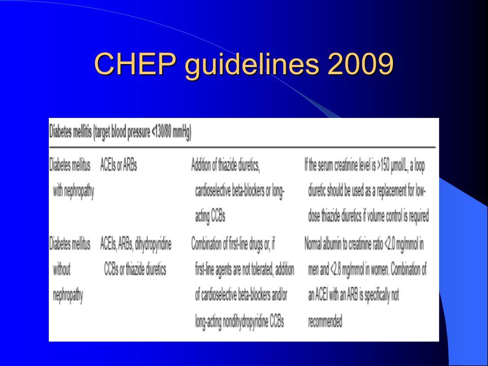 CHEP guidelines 2009