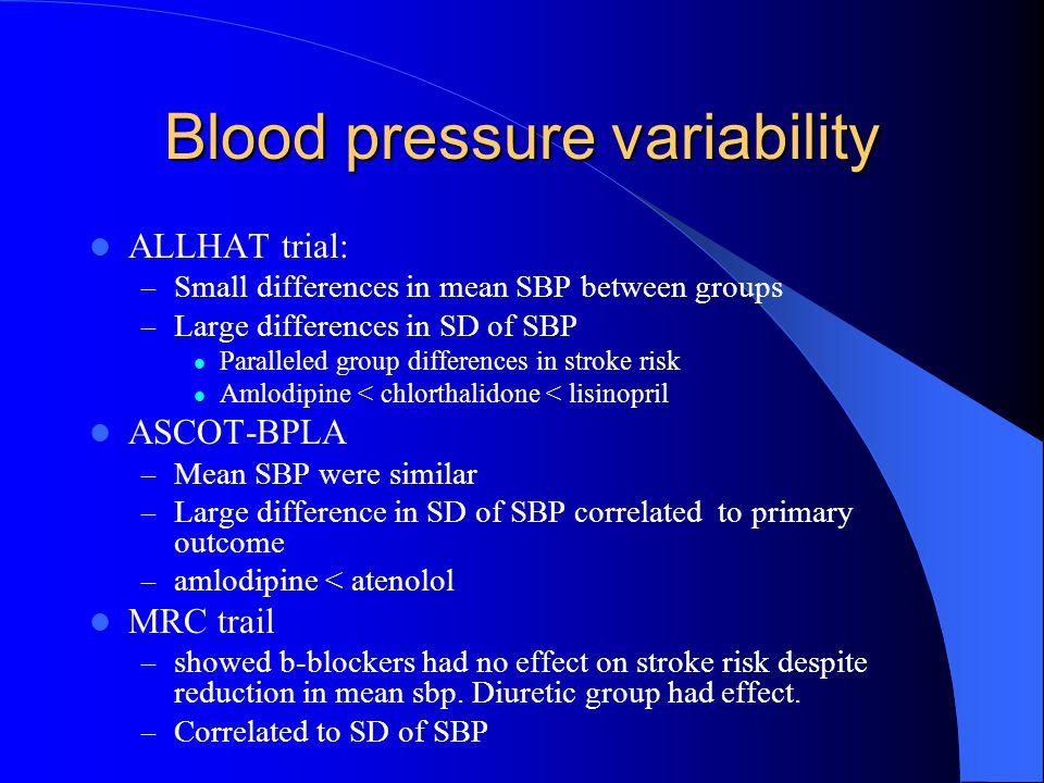 Blood pressure variability