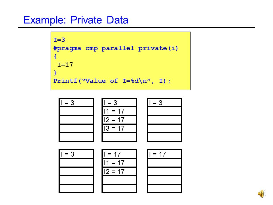Example: Private Data I=3 #pragma omp parallel private(i) { I=17 }