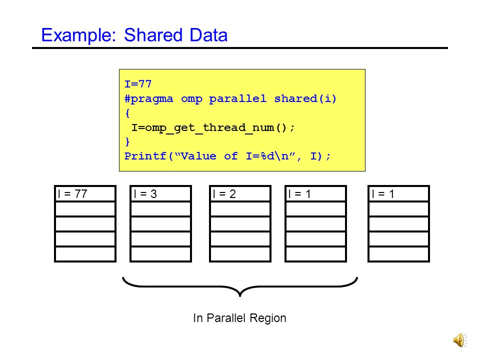 Example: Shared Data I=77 #pragma omp parallel shared(i) {