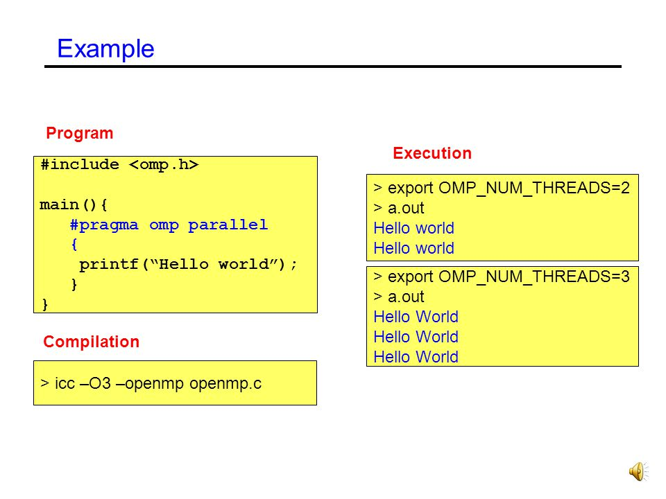 Example Program Execution #include <omp.h> main(){