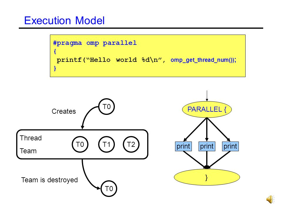 Execution Model #pragma omp parallel {