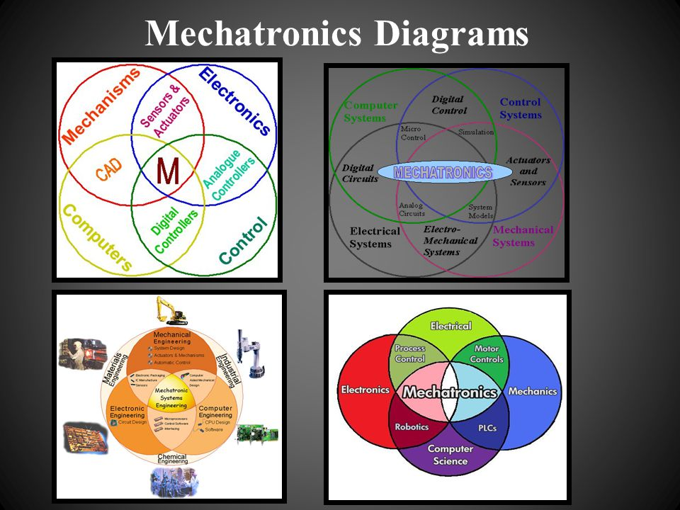Mechatronics Diagrams