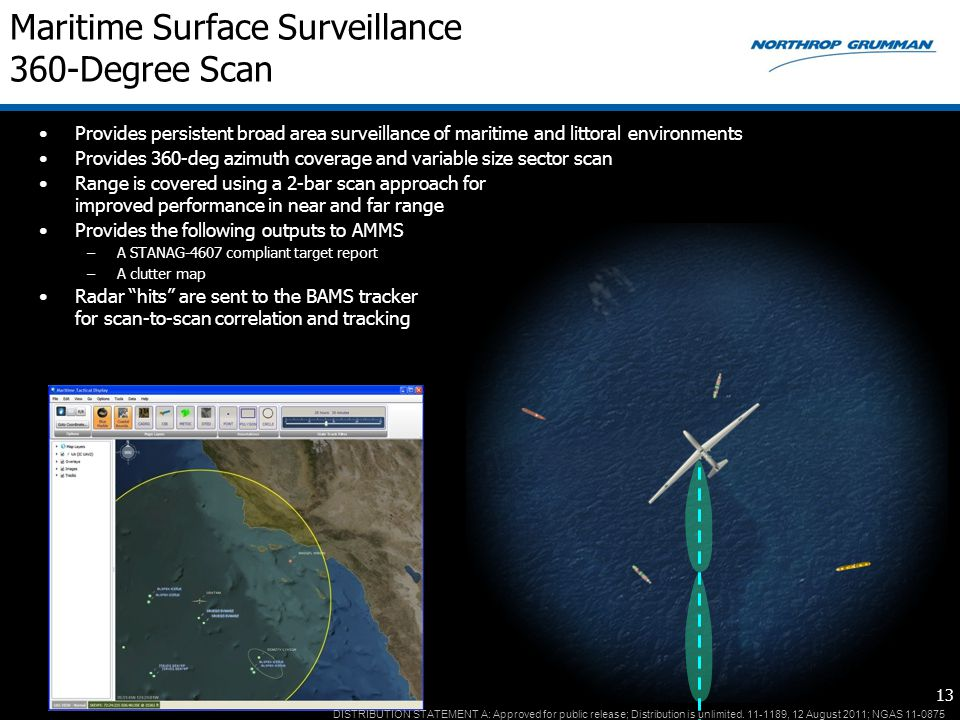 Maritime Surface Surveillance 360-Degree Scan