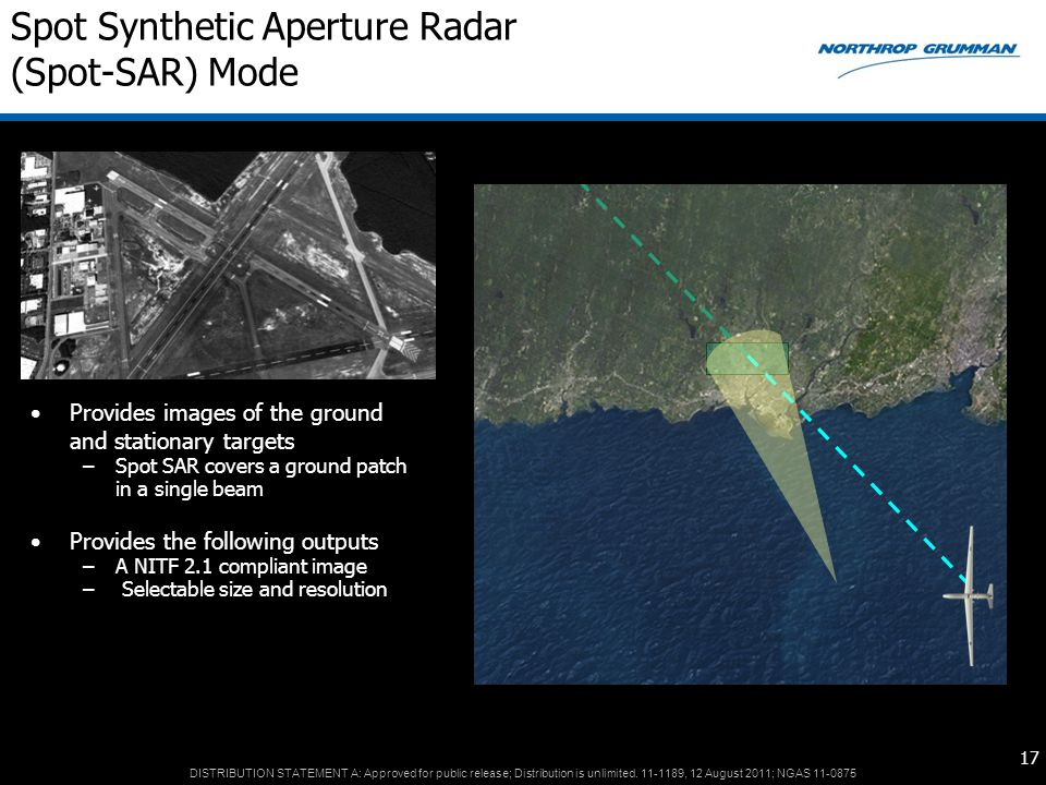 Spot Synthetic Aperture Radar (Spot-SAR) Mode
