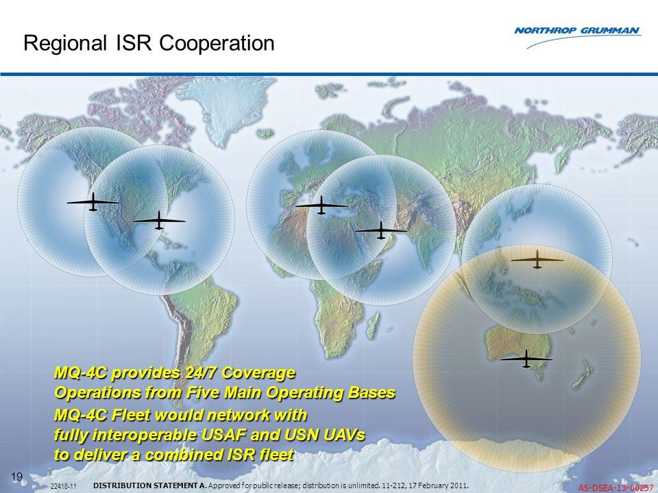 Regional ISR Cooperation