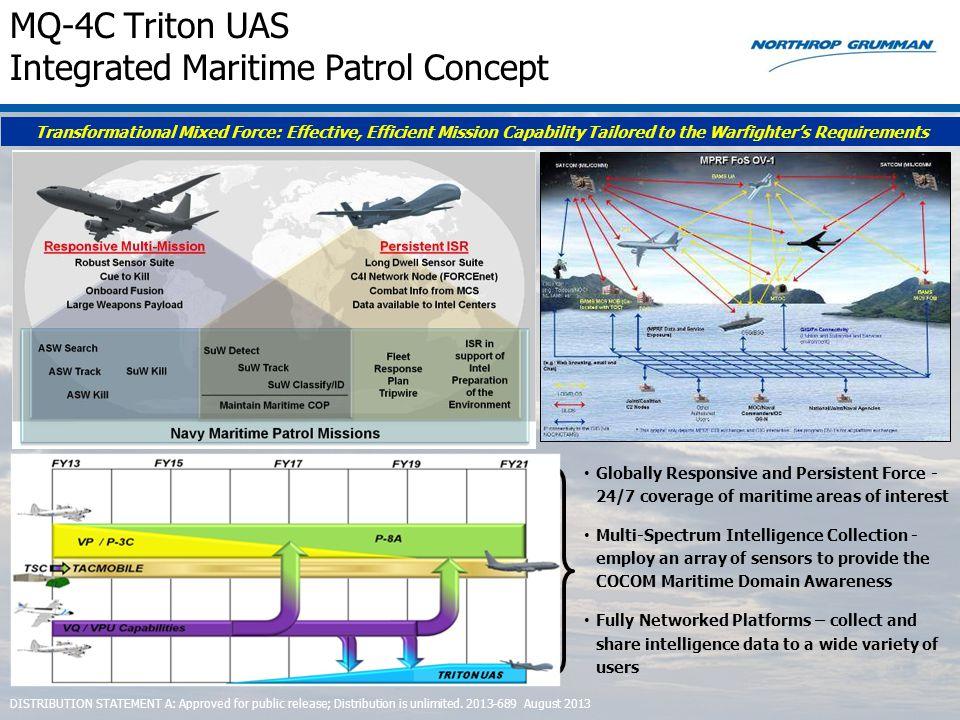 MQ-4C Triton UAS Integrated Maritime Patrol Concept