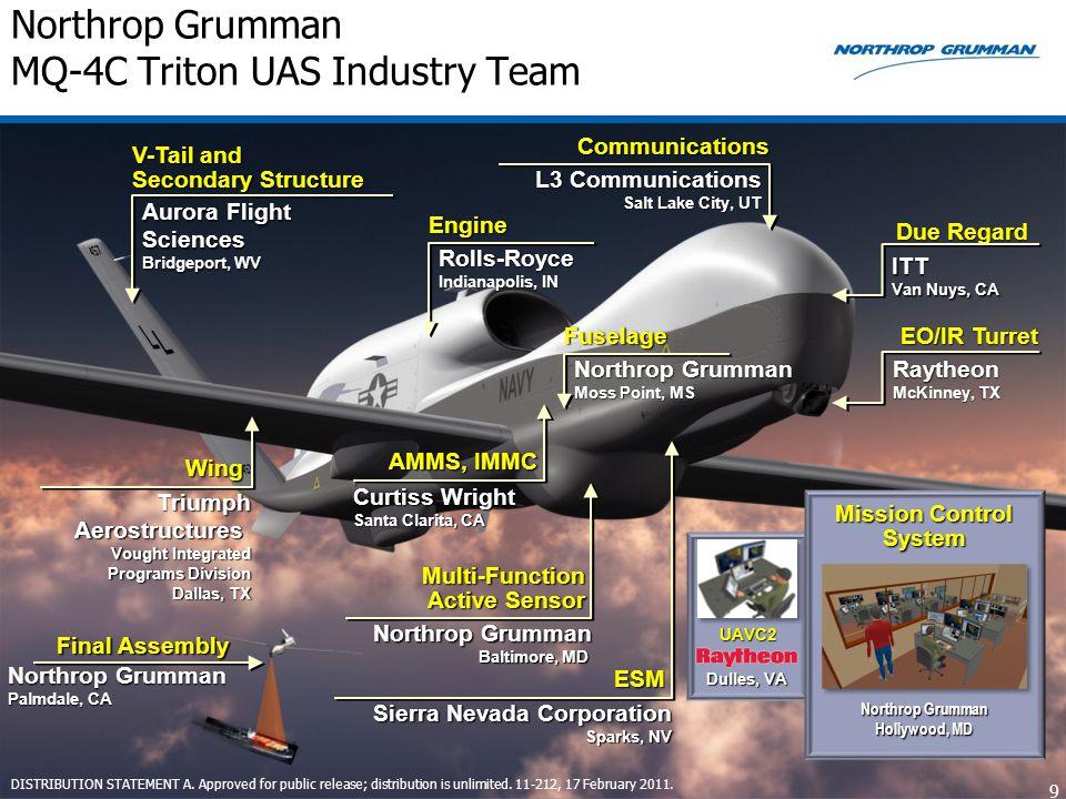 Northrop Grumman MQ-4C Triton UAS Industry Team