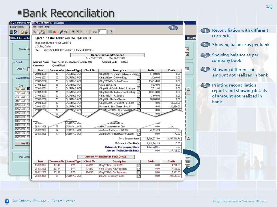 Bank Reconciliation 5 Reconciliation with different currencies 1