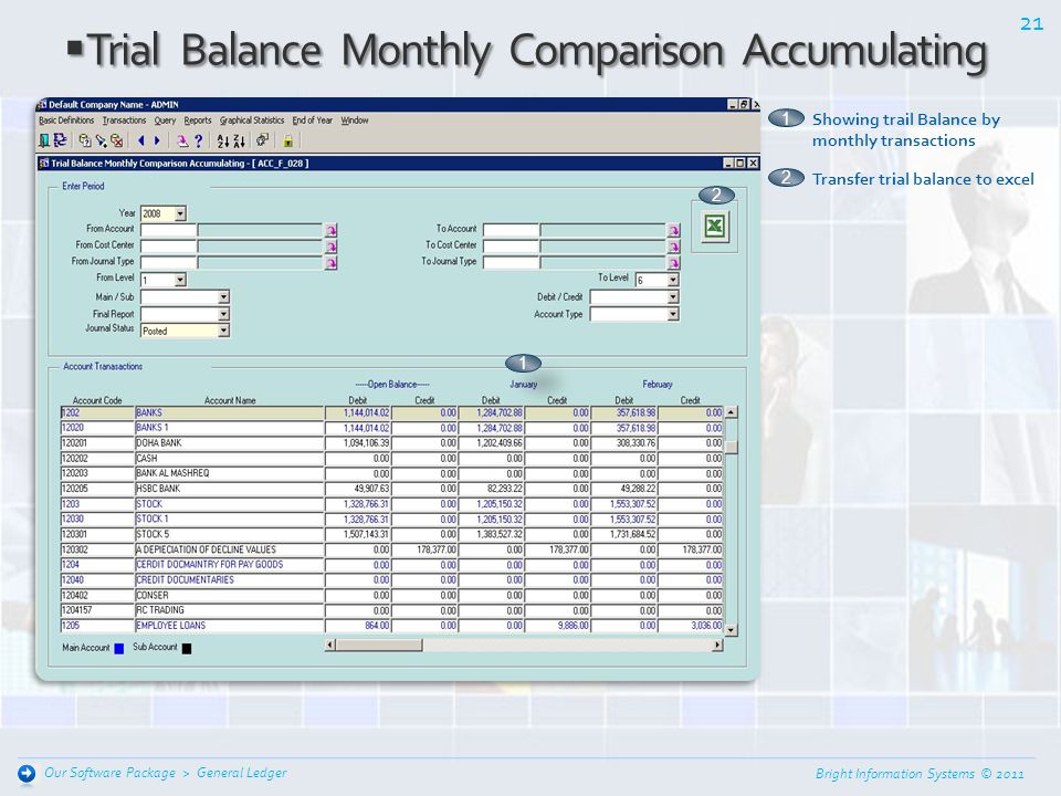 Trial Balance Monthly Comparison Accumulating
