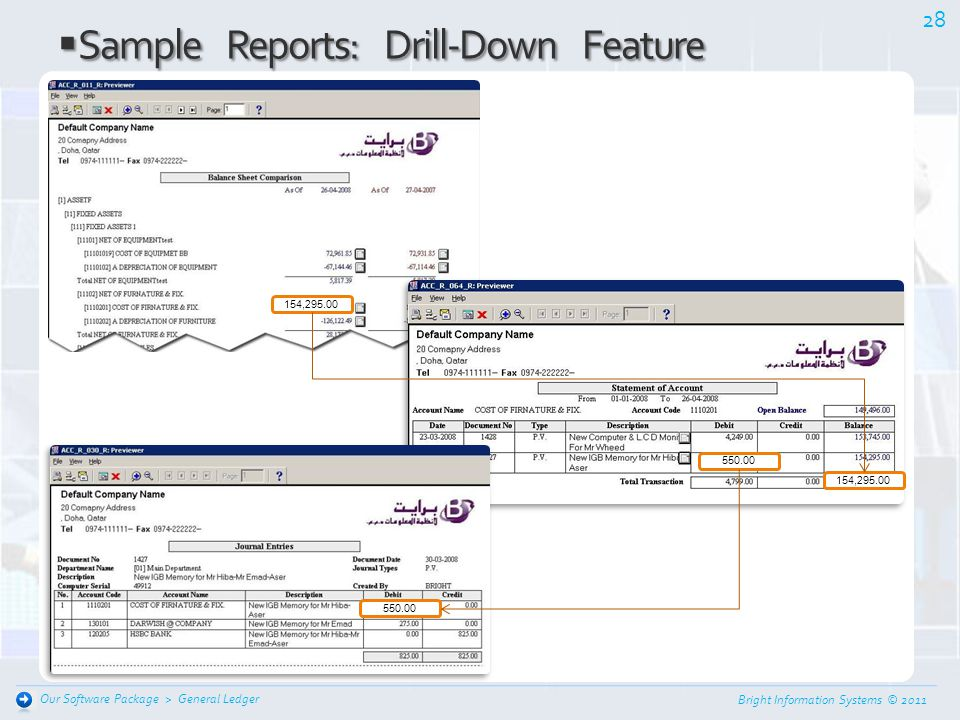Sample Reports: Drill-Down Feature