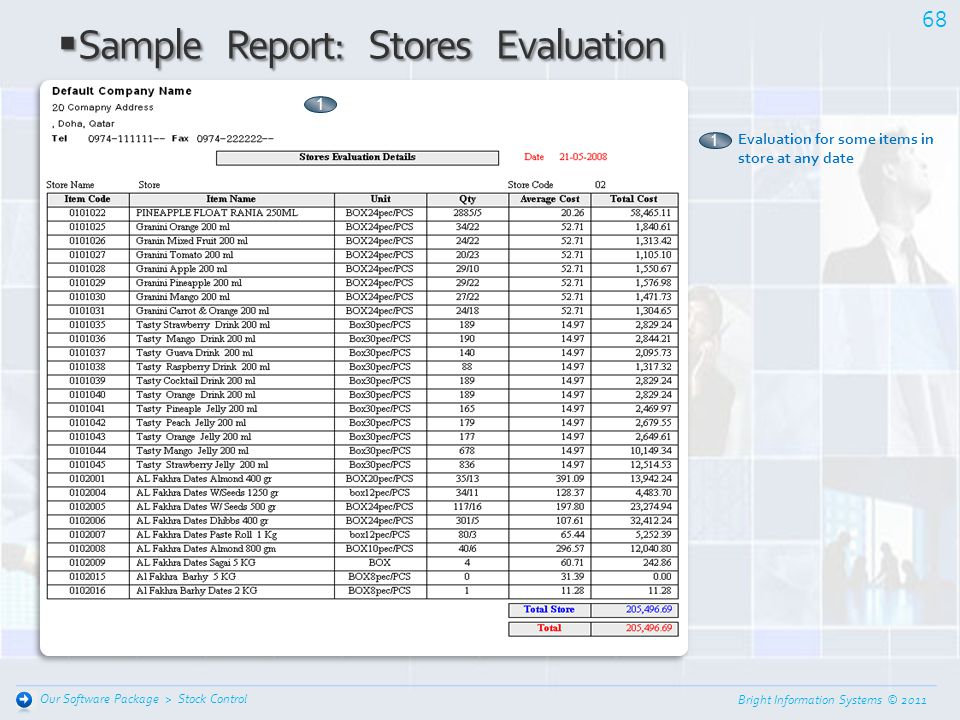 Sample Report: Stores Evaluation