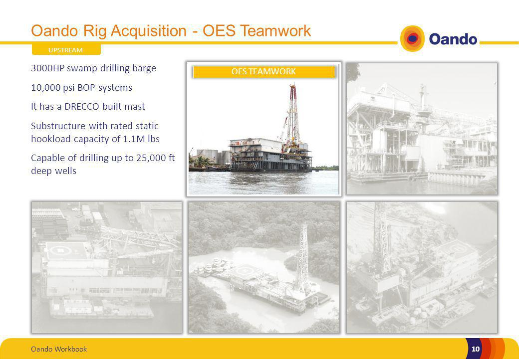 Oando Rig Acquisition - OES Teamwork