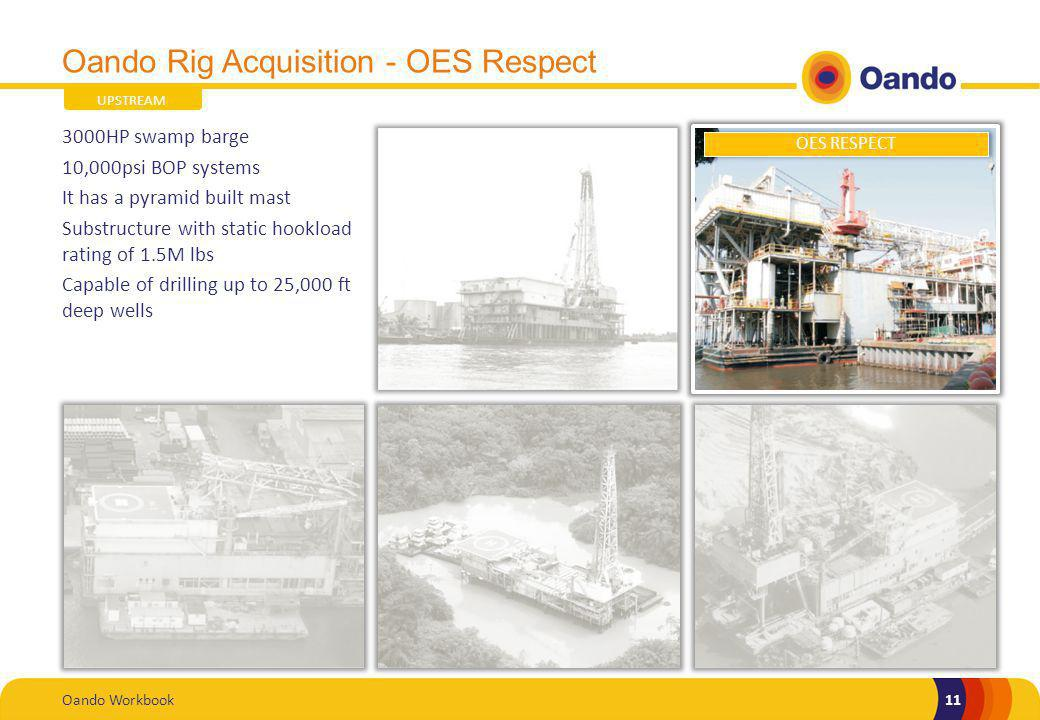 Oando Rig Acquisition - OES Respect