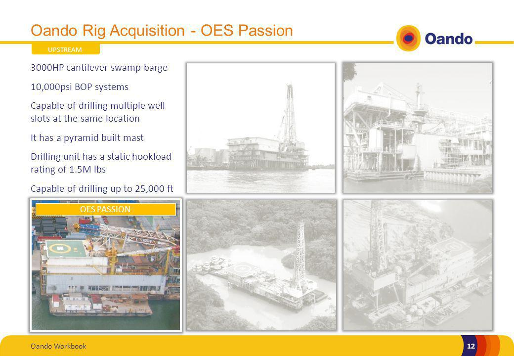 Oando Rig Acquisition - OES Passion