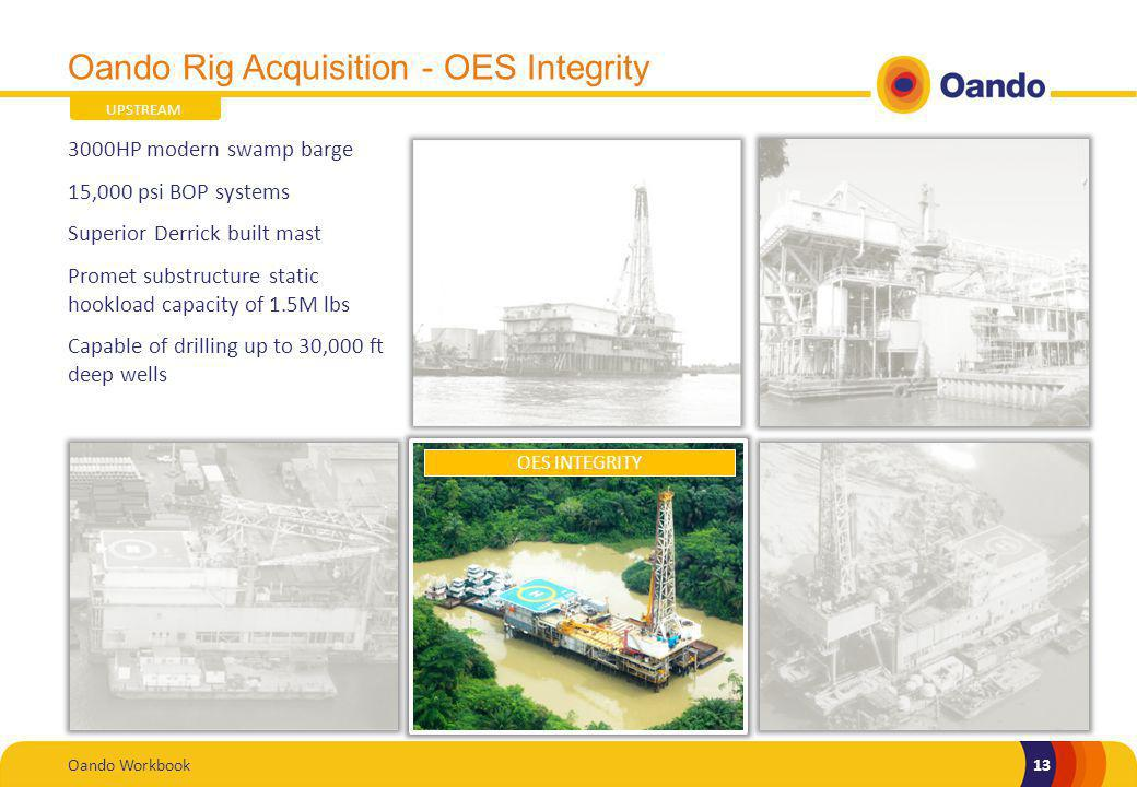 Oando Rig Acquisition - OES Integrity