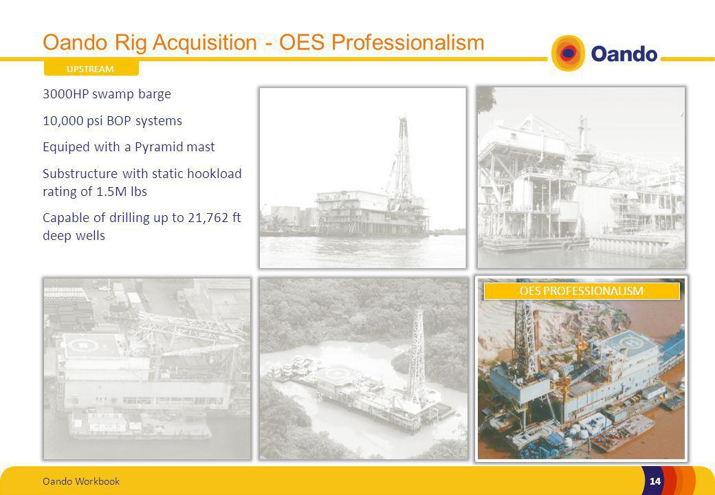 Oando Rig Acquisition - OES Professionalism