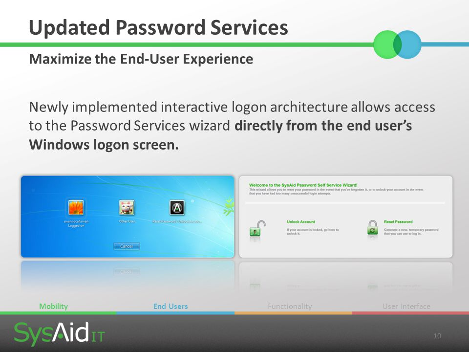 Updated Password Services