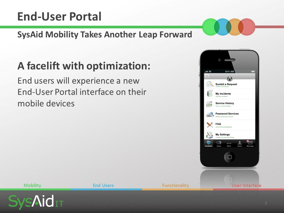 End-User Portal A facelift with optimization: