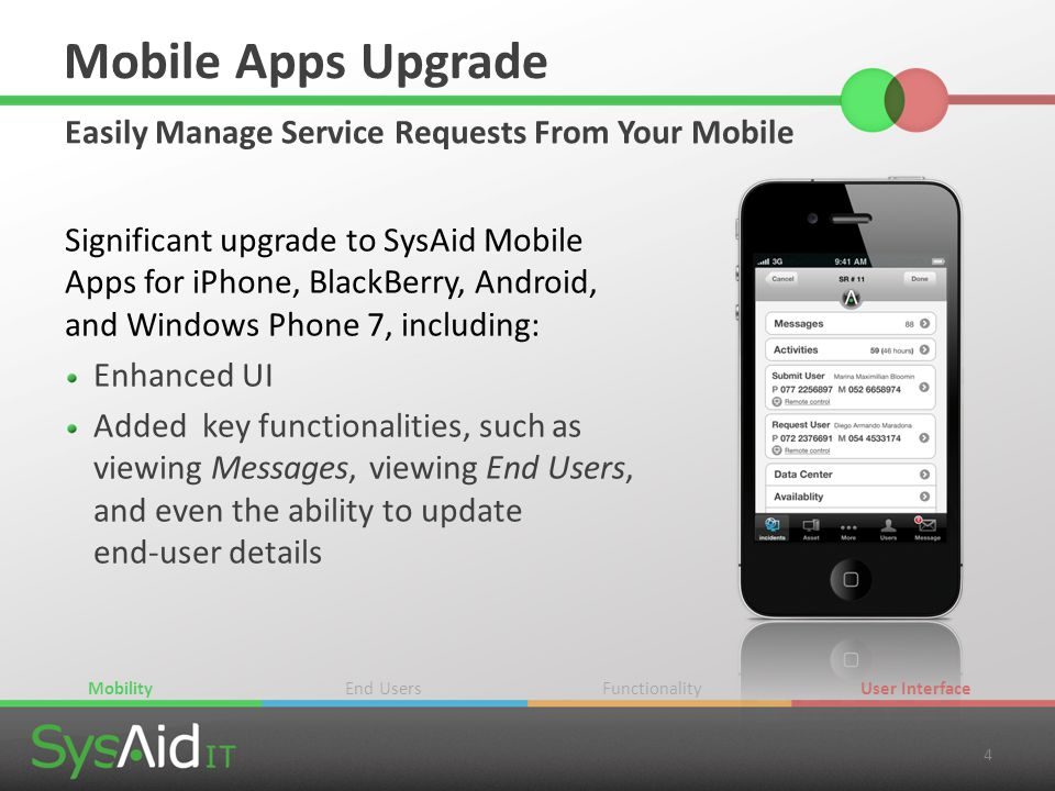 Mobile Apps Upgrade Easily Manage Service Requests From Your Mobile