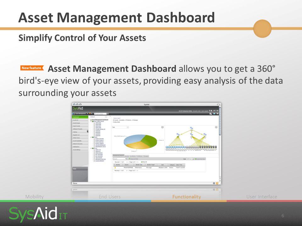Asset Management Dashboard