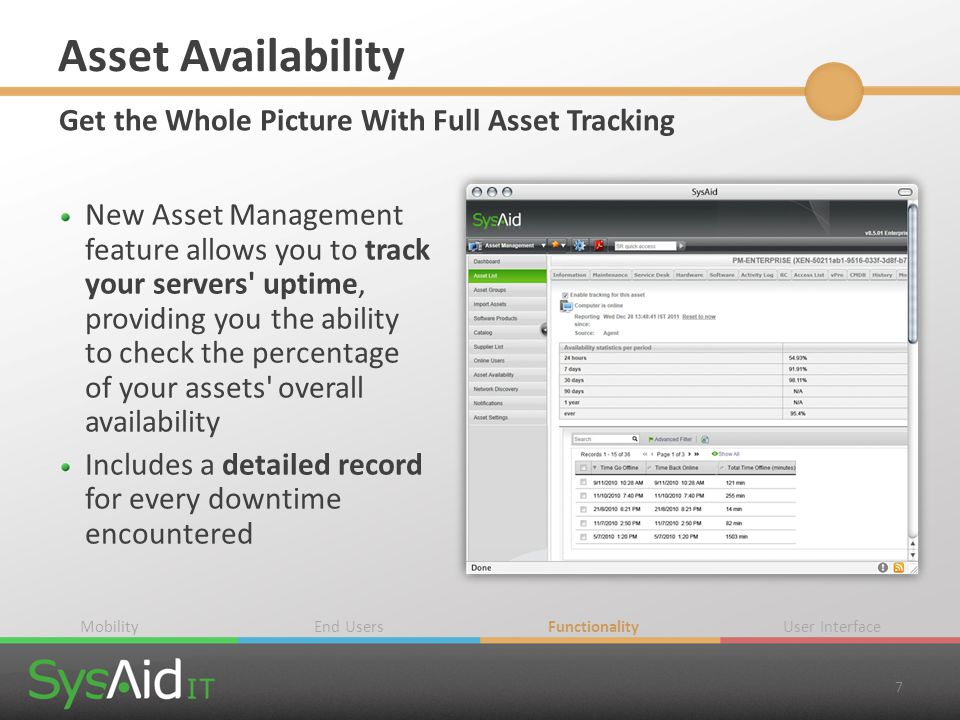 Asset Availability Get the Whole Picture With Full Asset Tracking