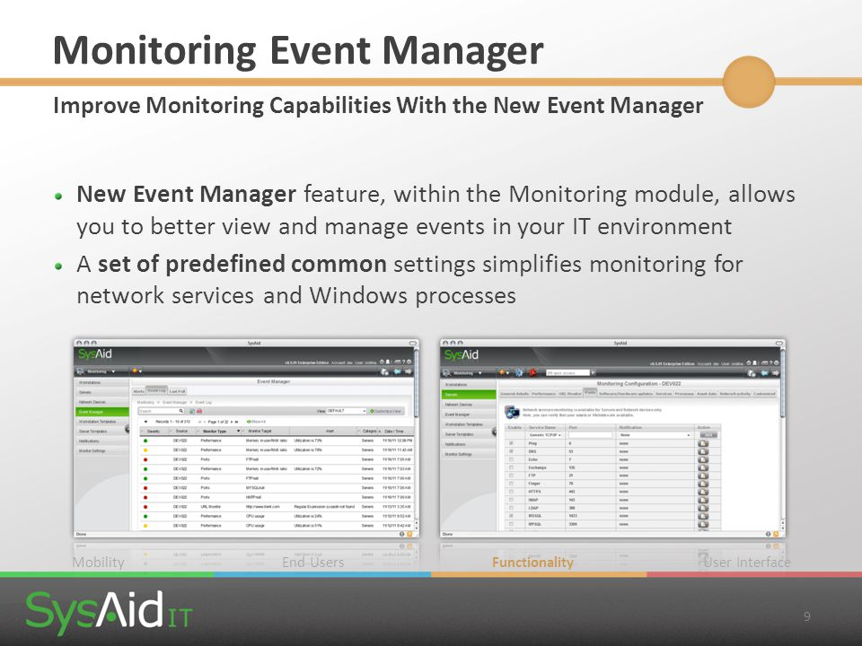 Monitoring Event Manager