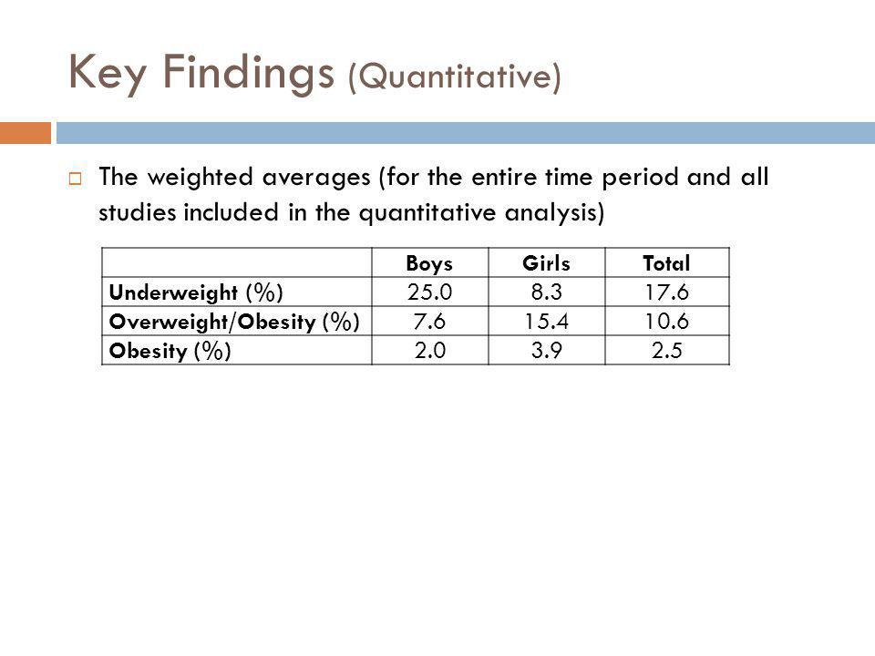 Key Findings (Quantitative)